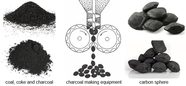 How to make charcoal through a charcoal making equipment
